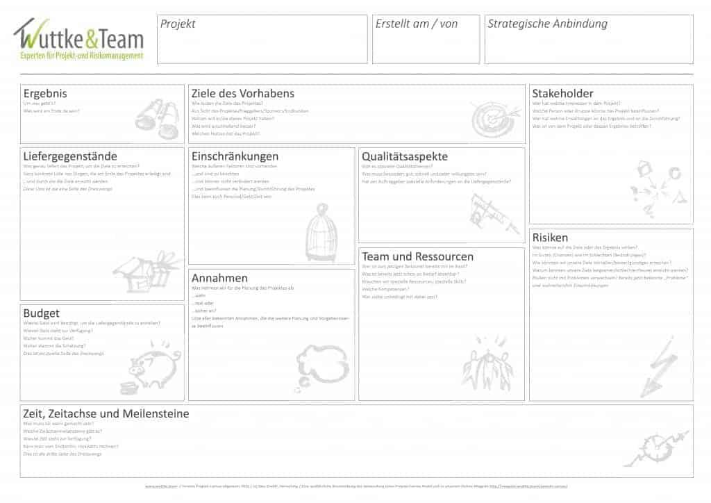 Projekt Canvas Wuttke&Team